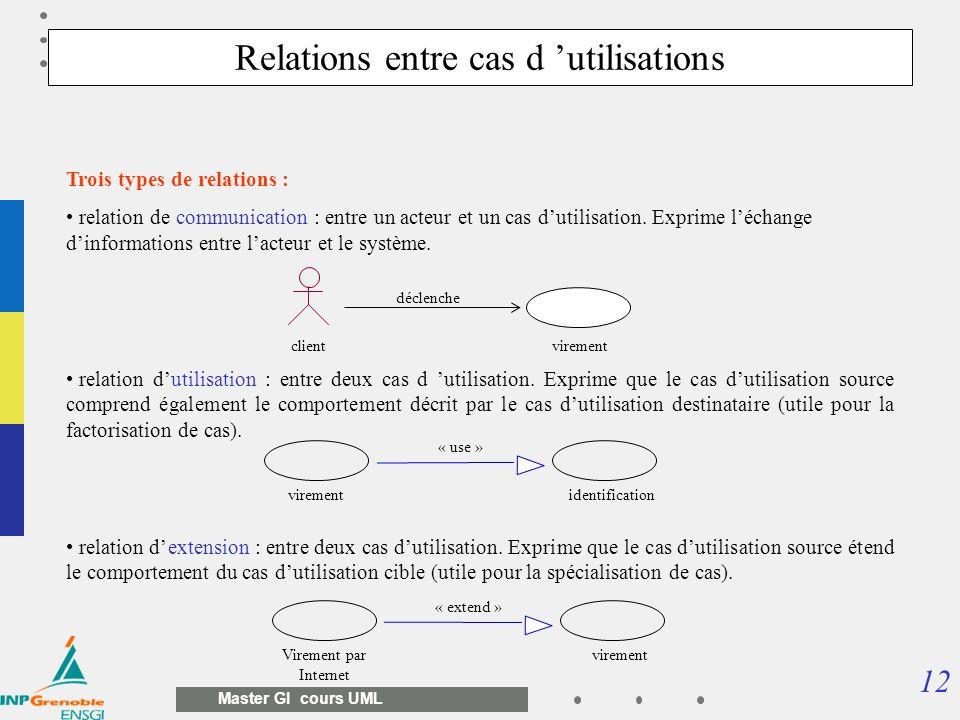 12 Master GI cours UML Trois types de relations : relation de communication : entre un acteur et un cas dutilisation. Exprime léchange dinformations e