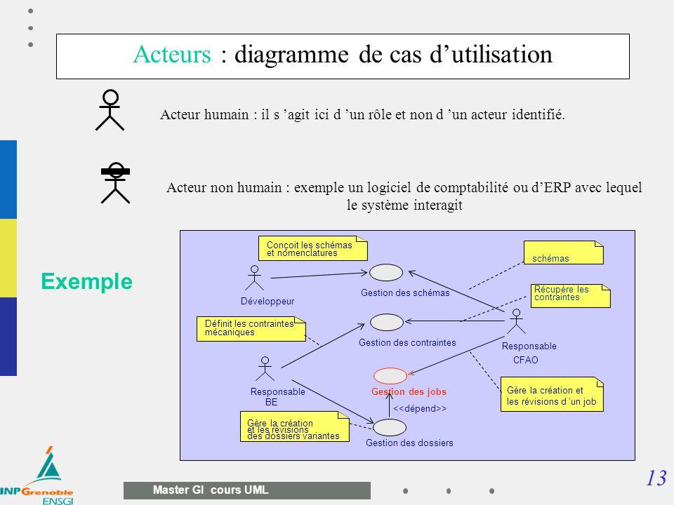 13 Master GI cours UML Récupère les Acteur humain : il s agit ici d un rôle et non d un acteur identifié. Acteur non humain : exemple un logiciel de c