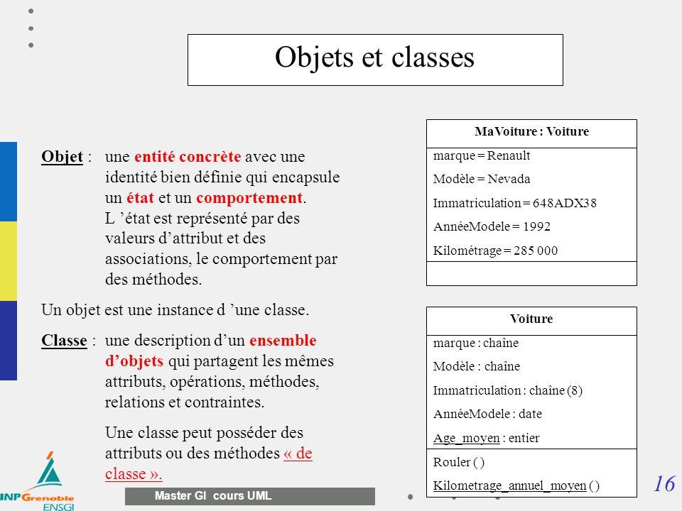 16 Master GI cours UML Objet : une entité concrète avec une identité bien définie qui encapsule un état et un comportement. L état est représenté par