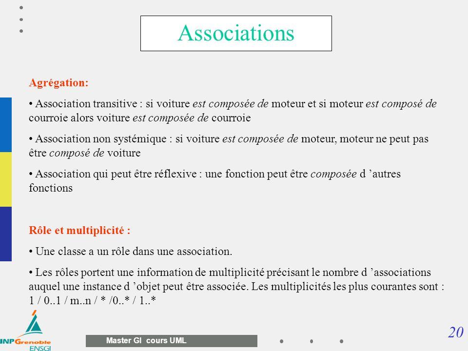 20 Master GI cours UML Agrégation: Association transitive : si voiture est composée de moteur et si moteur est composé de courroie alors voiture est c