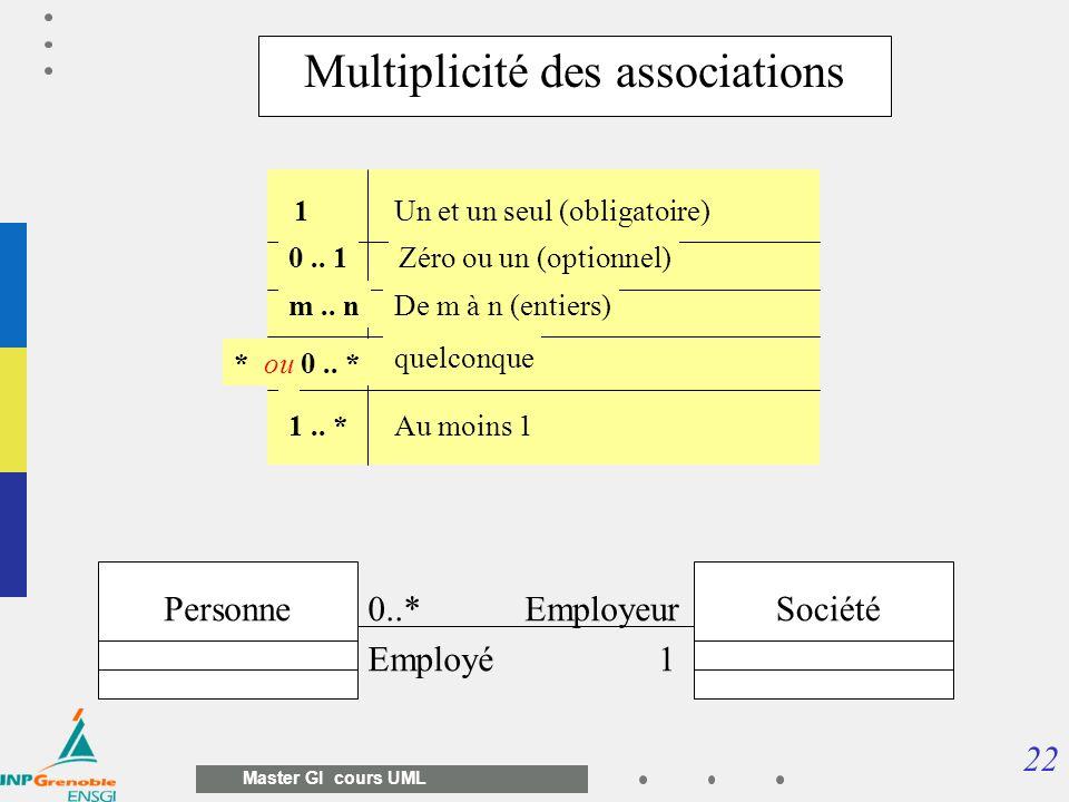 22 Master GI cours UML PersonneSociétéEmployeur Employé1 0..* 1 0.. 1 m.. n * ou 0.. * 1.. * Un et un seul (obligatoire) Zéro ou un (optionnel) De m à