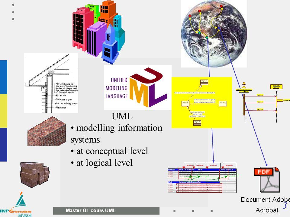 4 Master GI cours UML Booch methodOMT Unified Method 0.8 OOPSLA ´95 OOSE Other methods UML 0.9 Web - June ´96 public feedback Final submission to OMG, Sep 97 First submission to OMG, Jan ´97 UML 1.1 OMG Acceptance, Nov 1997 UML 1.3 UML 1.0 UML partners Creating the UML UML 2.0 2003