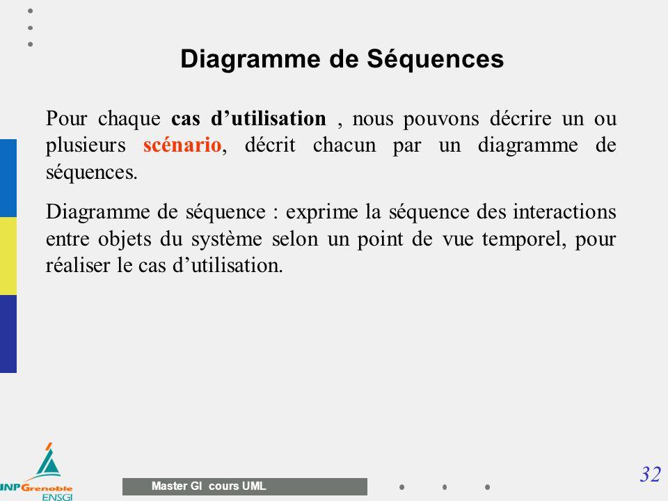 32 Master GI cours UML Diagramme de Séquences Pour chaque cas dutilisation, nous pouvons décrire un ou plusieurs scénario, décrit chacun par un diagra