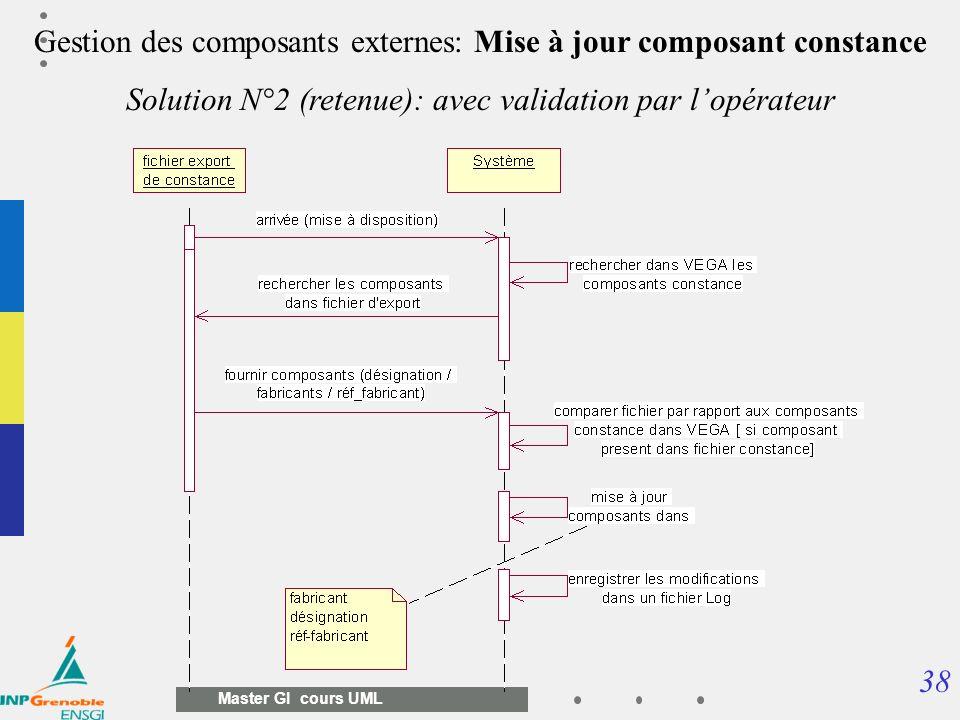 38 Master GI cours UML Gestion des composants externes: Mise à jour composant constance Solution N°2 (retenue): avec validation par lopérateur