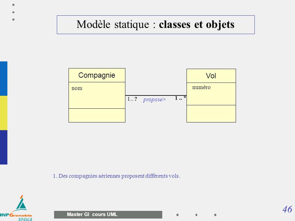 46 Master GI cours UML Modèle statique : classes et objets 1. Des compagnies aériennes proposent différents vols. Vol Compagnie propose> 1.. ? 1.. * n