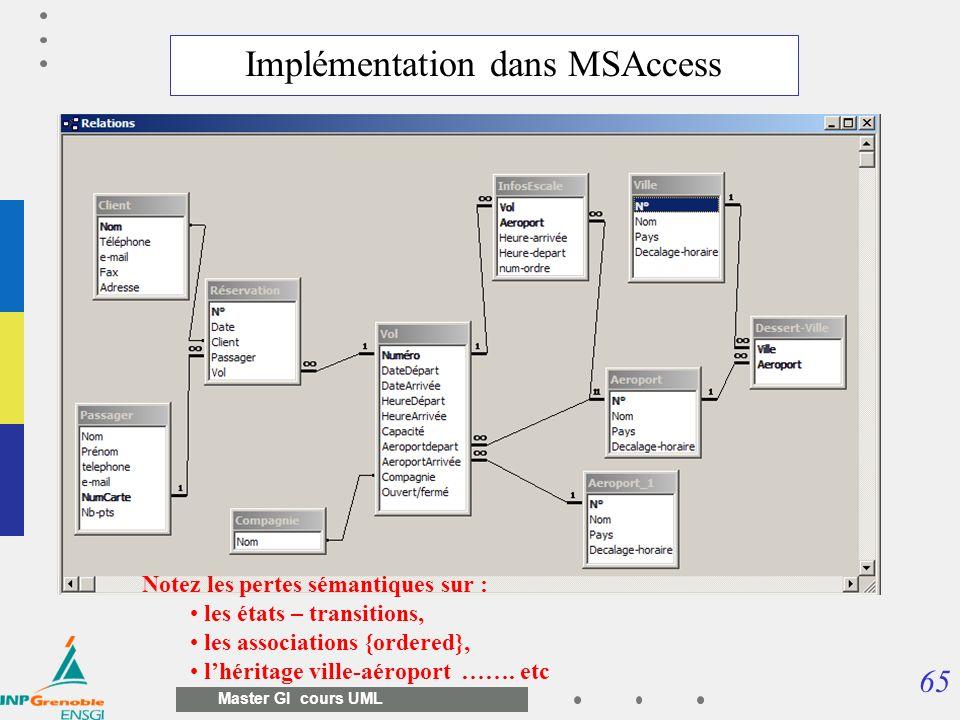 65 Master GI cours UML Implémentation dans MSAccess Notez les pertes sémantiques sur : les états – transitions, les associations {ordered}, lhéritage