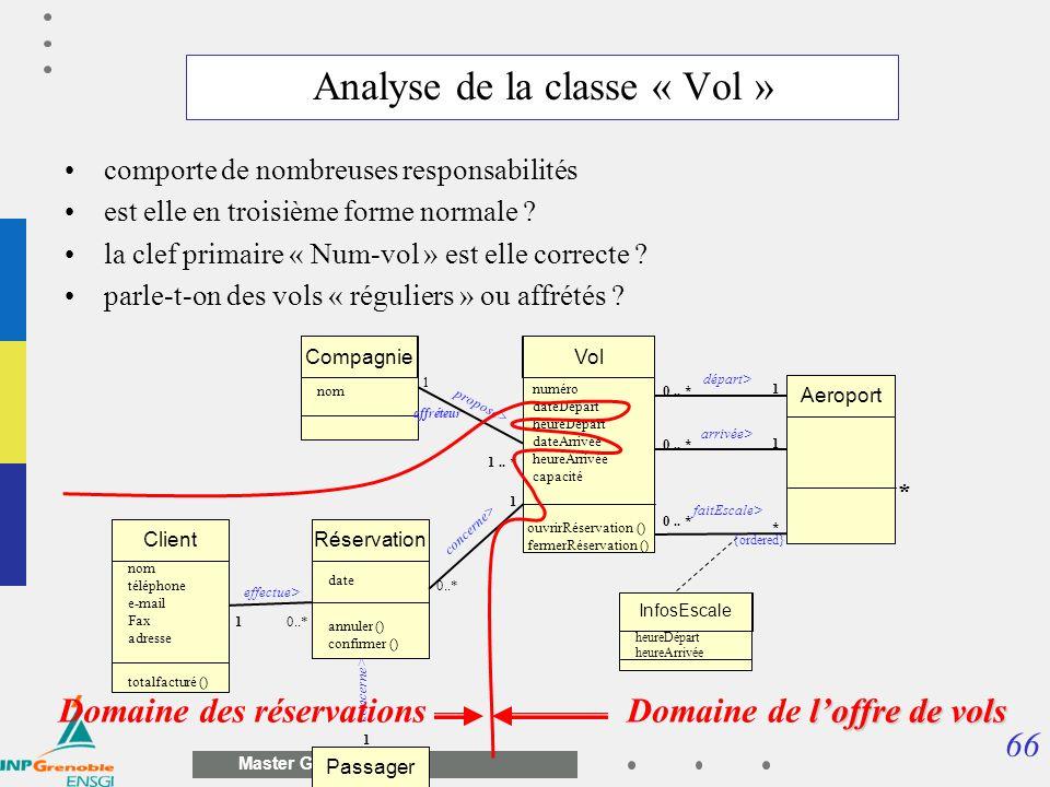 66 Master GI cours UML Analyse de la classe « Vol » comporte de nombreuses responsabilités est elle en troisième forme normale ? la clef primaire « Nu