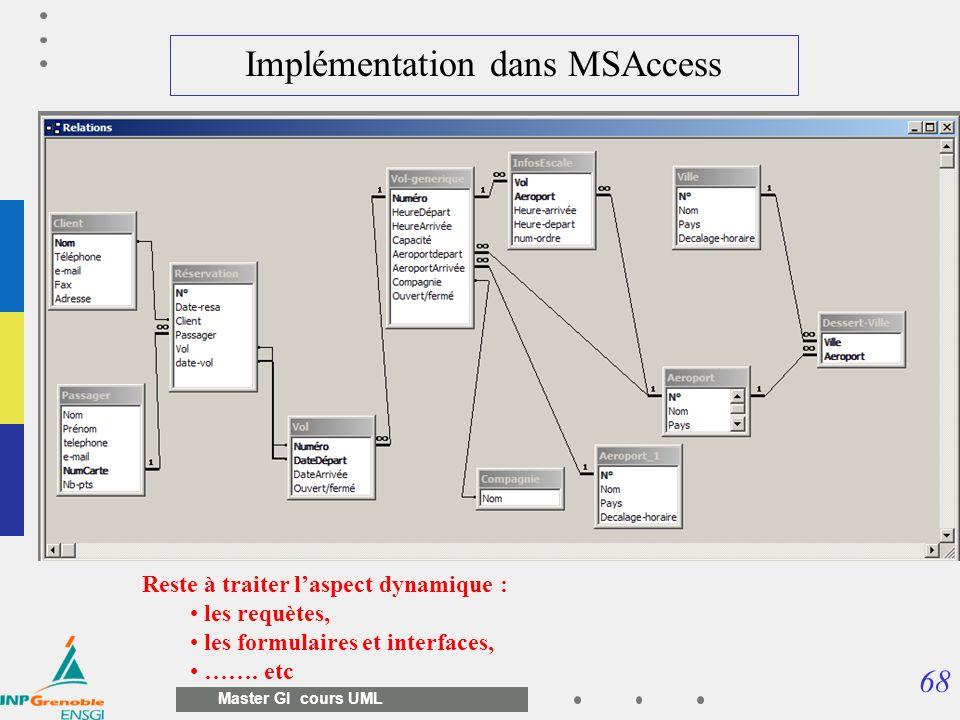 68 Master GI cours UML Implémentation dans MSAccess Reste à traiter laspect dynamique : les requètes, les formulaires et interfaces, ……. etc