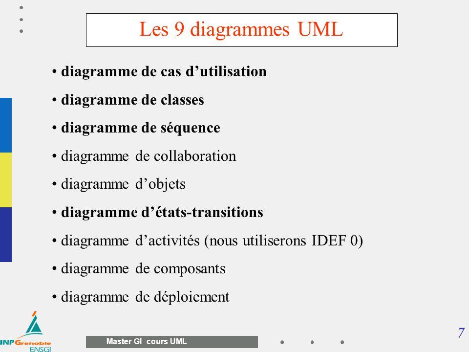 58 Master GI cours UML Vol 1 0..