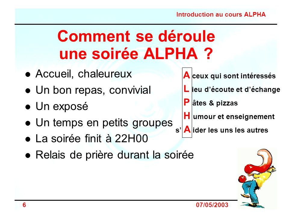 Introduction au cours ALPHA 6 07/05/2003 A ceux qui sont intéressés L ieu découte et déchange P âtes & pizzas H umour et enseignement s A ider les uns
