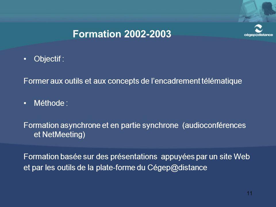 11 Formation 2002-2003 Objectif : Former aux outils et aux concepts de lencadrement télématique Méthode : Formation asynchrone et en partie synchrone