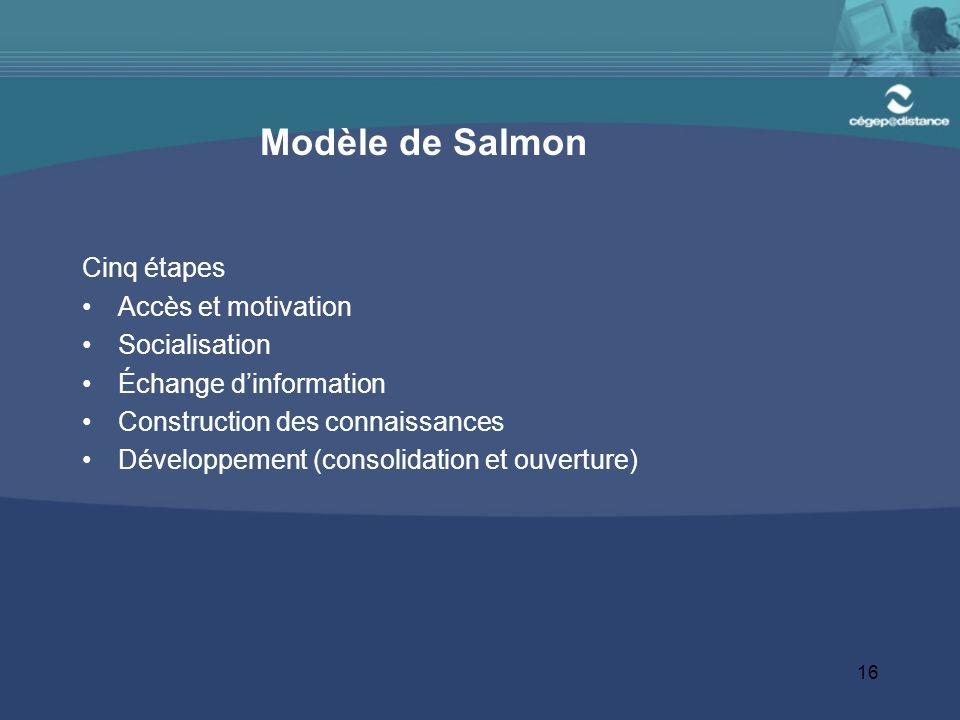 16 Modèle de Salmon Cinq étapes Accès et motivation Socialisation Échange dinformation Construction des connaissances Développement (consolidation et