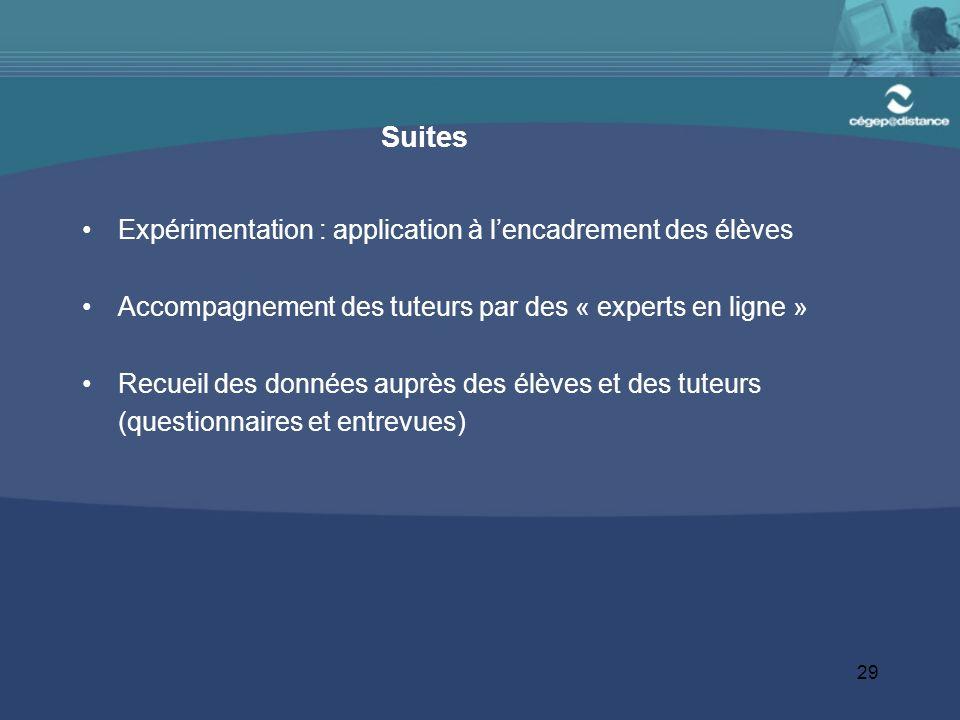 29 Suites Expérimentation : application à lencadrement des élèves Accompagnement des tuteurs par des « experts en ligne » Recueil des données auprès d