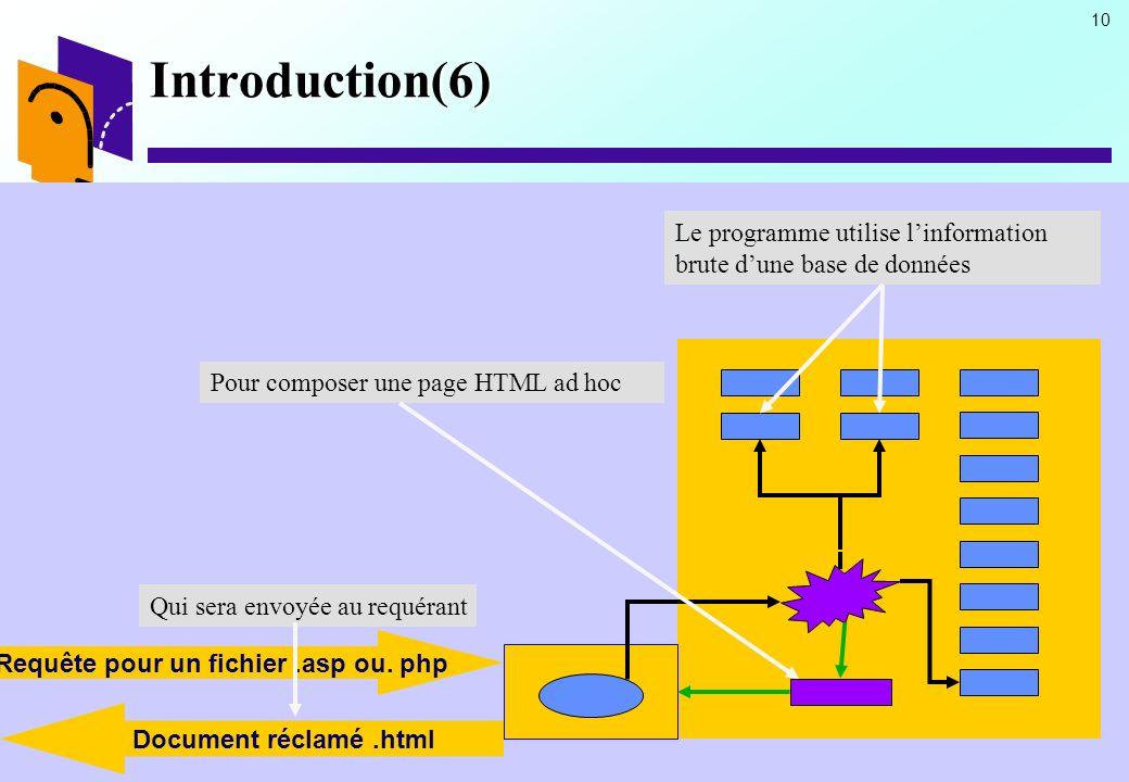 10 Introduction(6) Le programme utilise linformation brute dune base de données Pour composer une page HTML ad hoc Qui sera envoyée au requérant Requê