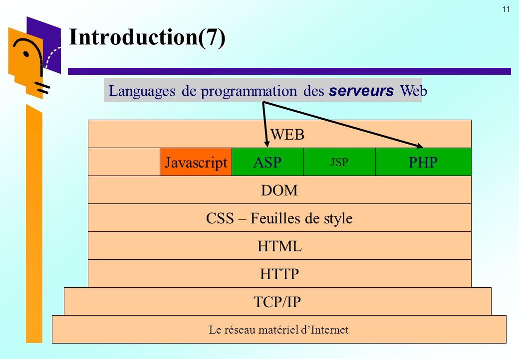 11 Introduction(7) Le réseau matériel dInternet TCP/IP HTTP HTML CSS – Feuilles de style DOM JavascriptASP JSP PHP WEB Languages de programmation des