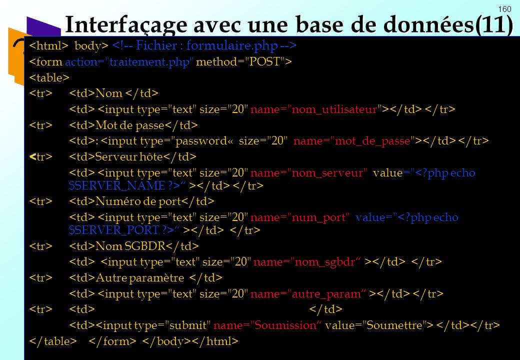 160 Interfaçage avec une base de données(11) body> Nom Mot de passe : Serveur hôte > Numéro de port > Nom SGBDR Autre paramètre