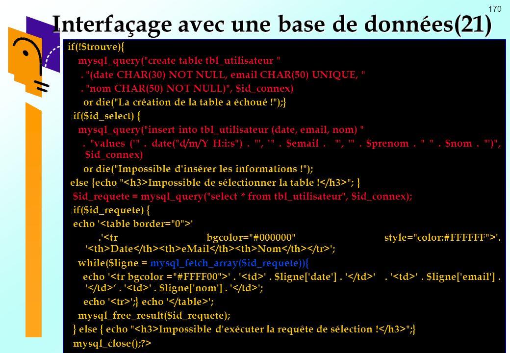 170 Interfaçage avec une base de données(21) if(!$trouve){ mysql_query(