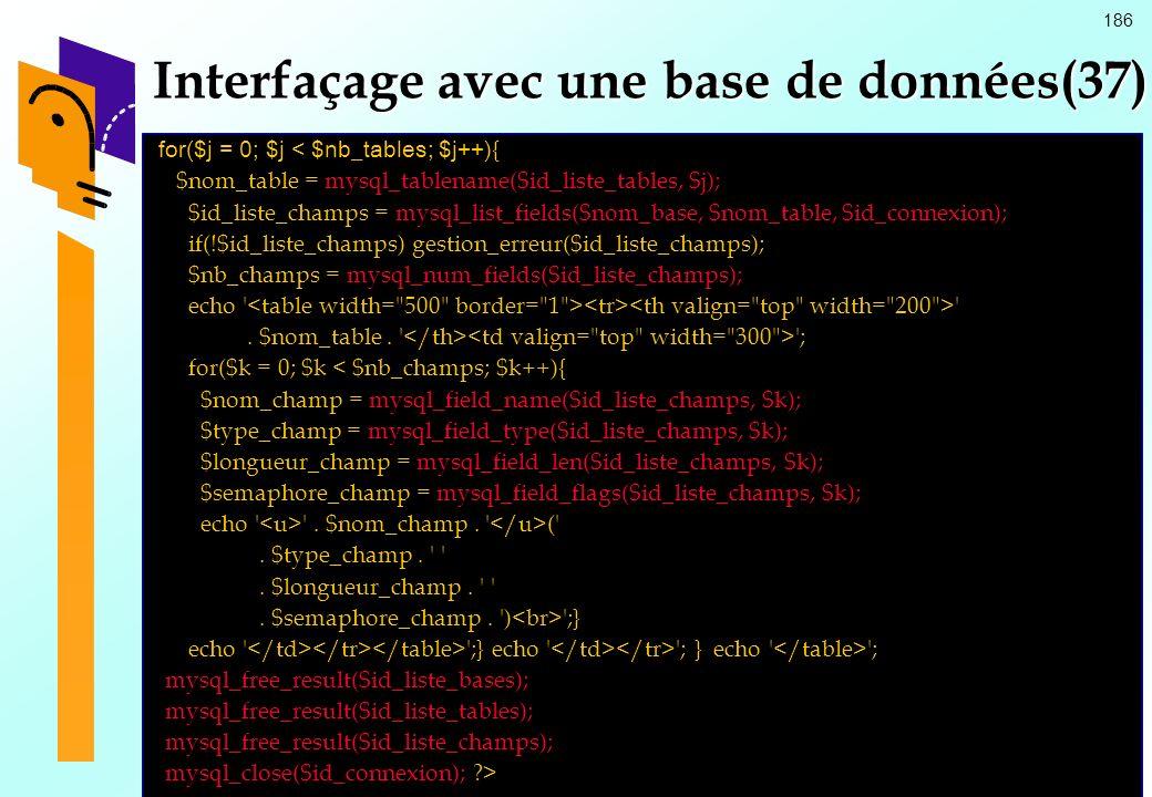 186 Interfaçage avec une base de données(37) for($j = 0; $j < $nb_tables; $j++) { $nom_table = mysql_tablename($id_liste_tables, $j); $id_liste_champs