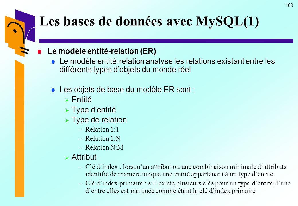 188 Les bases de données avec MySQL(1) Le modèle entité-relation (ER) Le modèle entité-relation (ER) Le modèle entité-relation analyse les relations e