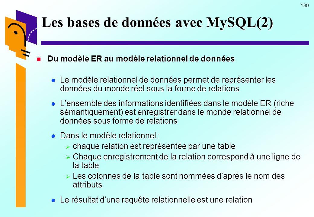 189 Les bases de données avec MySQL(2) Du modèle ER au modèle relationnel de données Du modèle ER au modèle relationnel de données Le modèle relationn