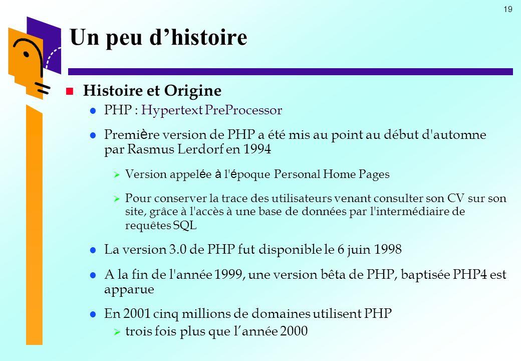 19 Un peu dhistoire Histoire et Origine PHP : Hypertext PreProcessor Premi è re version de PHP a été mis au point au début d'automne par Rasmus Lerdor
