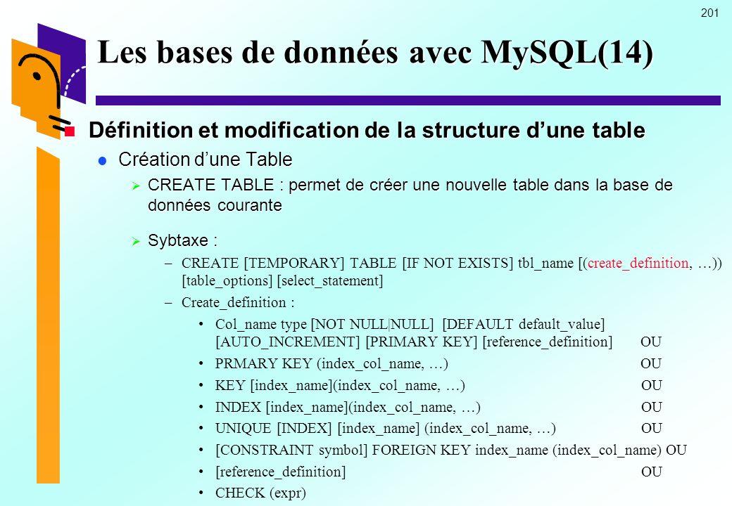 201 Les bases de données avec MySQL(14) Définition et modification de la structure dune table Définition et modification de la structure dune table Cr