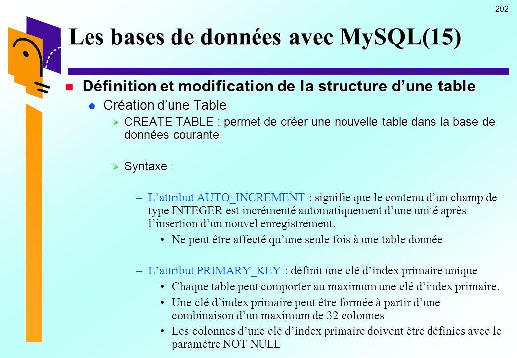 202 Les bases de données avec MySQL(15) Définition et modification de la structure dune table Définition et modification de la structure dune table Cr