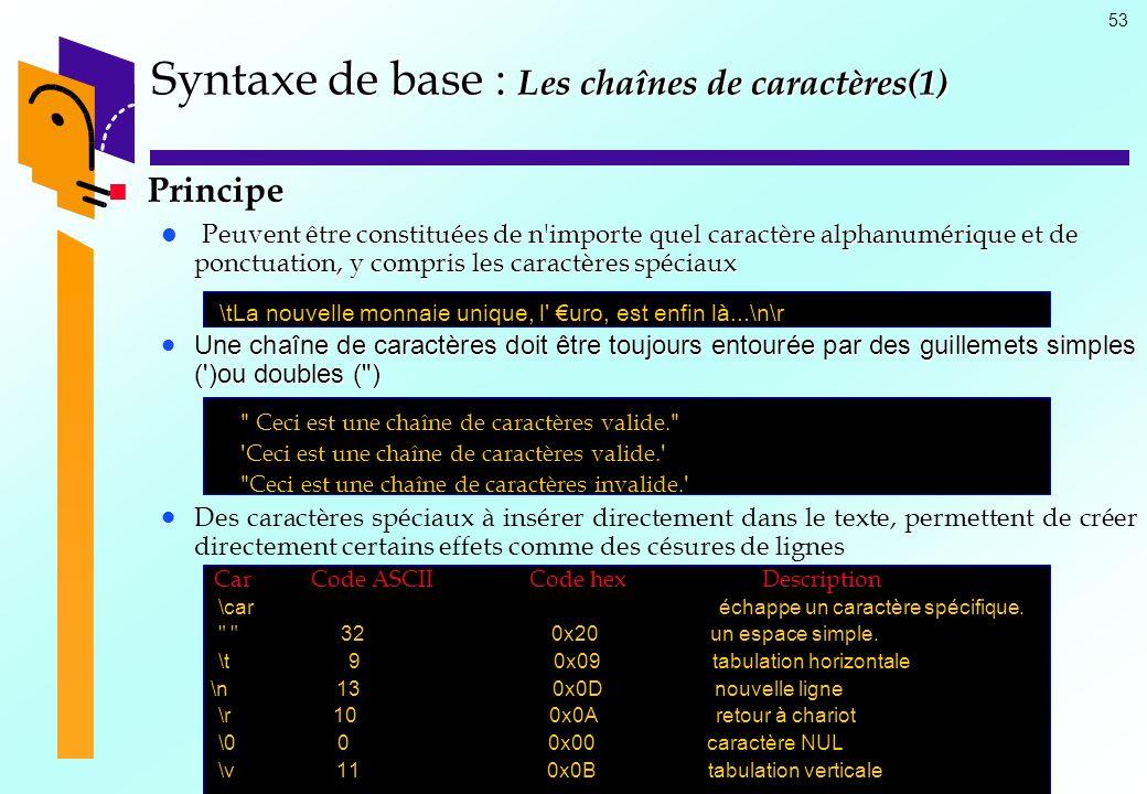 53 Syntaxe de base : Les chaînes de caractères(1) Principe Principe Peuvent être constituées de n'importe quel caractère alphanumérique et de ponctuat