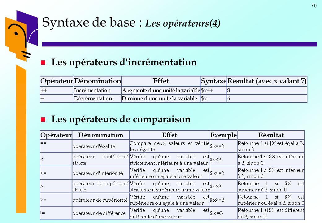 70 Syntaxe de base : Syntaxe de base : Les opérateurs(4) Les opérateurs d'incrémentation Les opérateurs de comparaison