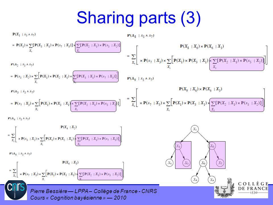 Pierre Bessière LPPA – Collège de France - CNRS Cours « Cognition bayésienne » 2010 Sharing parts (3)