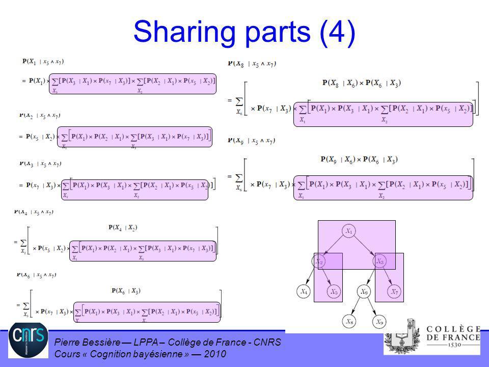 Pierre Bessière LPPA – Collège de France - CNRS Cours « Cognition bayésienne » 2010 Sharing parts (4)