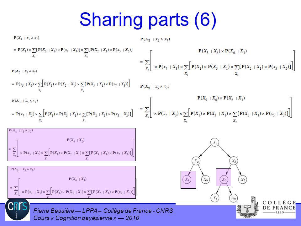 Pierre Bessière LPPA – Collège de France - CNRS Cours « Cognition bayésienne » 2010 Sharing parts (6)