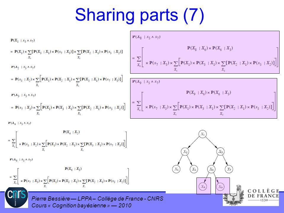 Pierre Bessière LPPA – Collège de France - CNRS Cours « Cognition bayésienne » 2010 Sharing parts (7)