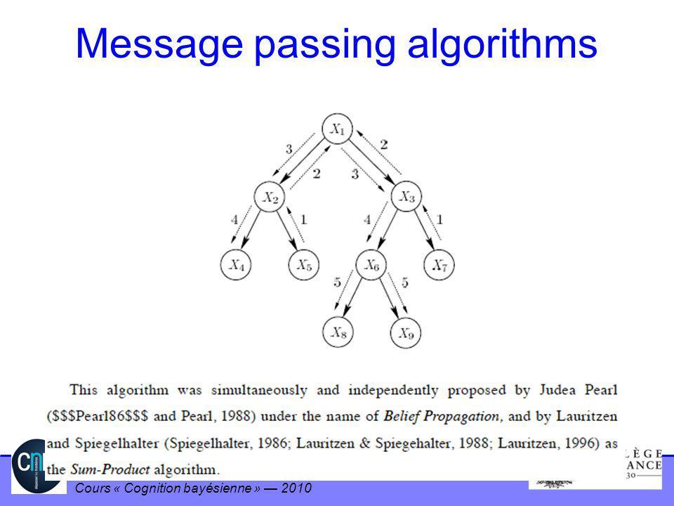 Pierre Bessière LPPA – Collège de France - CNRS Cours « Cognition bayésienne » 2010 Message passing algorithms