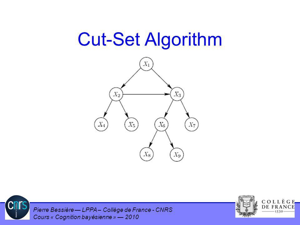 Pierre Bessière LPPA – Collège de France - CNRS Cours « Cognition bayésienne » 2010 Cut-Set Algorithm