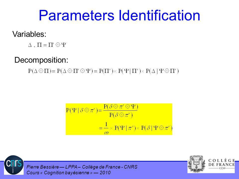 Pierre Bessière LPPA – Collège de France - CNRS Cours « Cognition bayésienne » 2010 Parameters Identification Variables: Decomposition:
