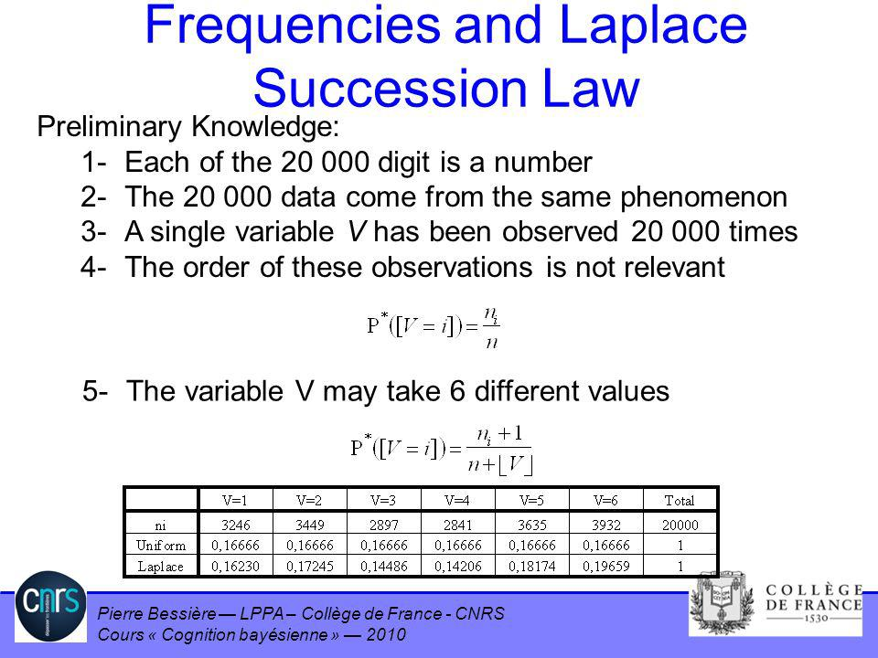Pierre Bessière LPPA – Collège de France - CNRS Cours « Cognition bayésienne » 2010 Frequencies and Laplace Succession Law Preliminary Knowledge: 1-Ea