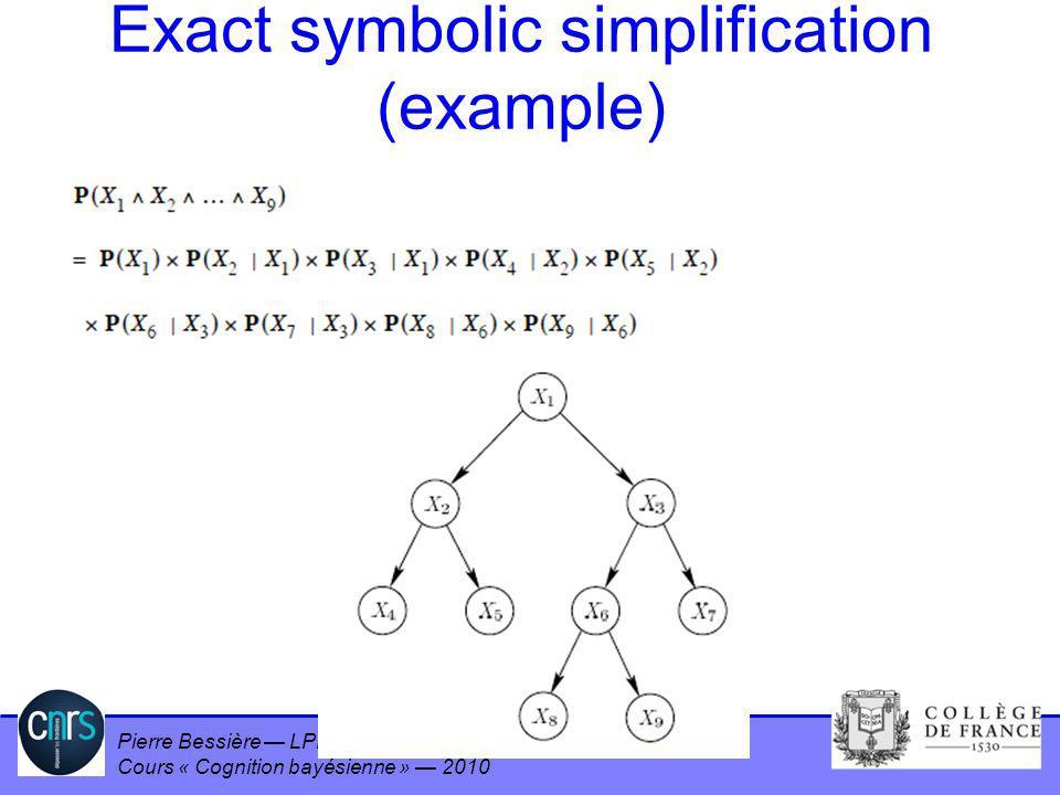 Pierre Bessière LPPA – Collège de France - CNRS Cours « Cognition bayésienne » 2010 Exact symbolic simplification (example)