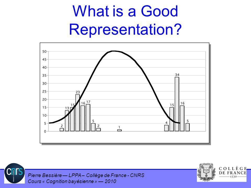 Pierre Bessière LPPA – Collège de France - CNRS Cours « Cognition bayésienne » 2010 What is a Good Representation?