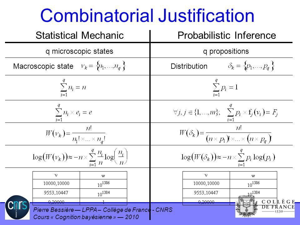 Pierre Bessière LPPA – Collège de France - CNRS Cours « Cognition bayésienne » 2010 Combinatorial Justification Statistical Mechanic q microscopic sta