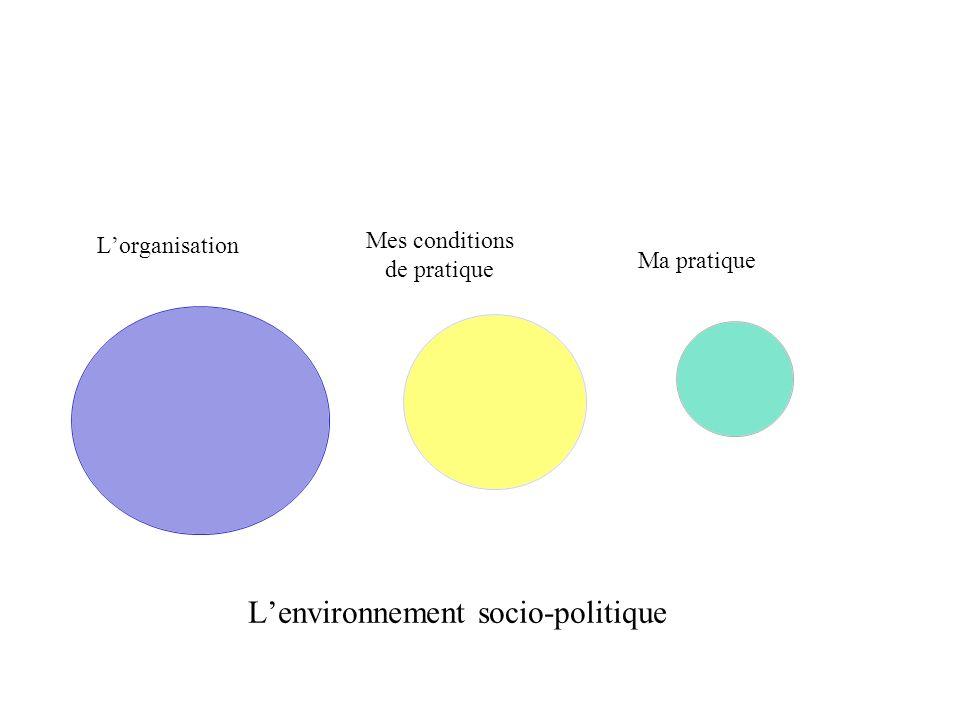 Lenvironnement socio-politique
