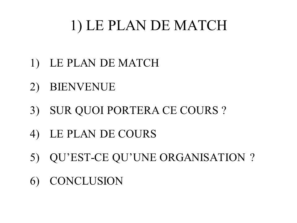 1) LE PLAN DE MATCH 2)BIENVENUE 3)SUR QUOI PORTERA CE COURS .