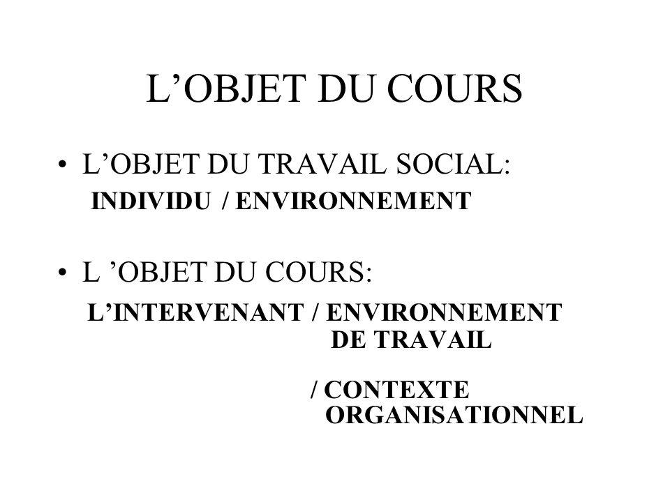 LOBJET DU COURS LOBJET DU TRAVAIL SOCIAL: INDIVIDU / ENVIRONNEMENT L OBJET DU COURS: LINTERVENANT / ENVIRONNEMENT DE TRAVAIL / CONTEXTE ORGANISATIONNEL