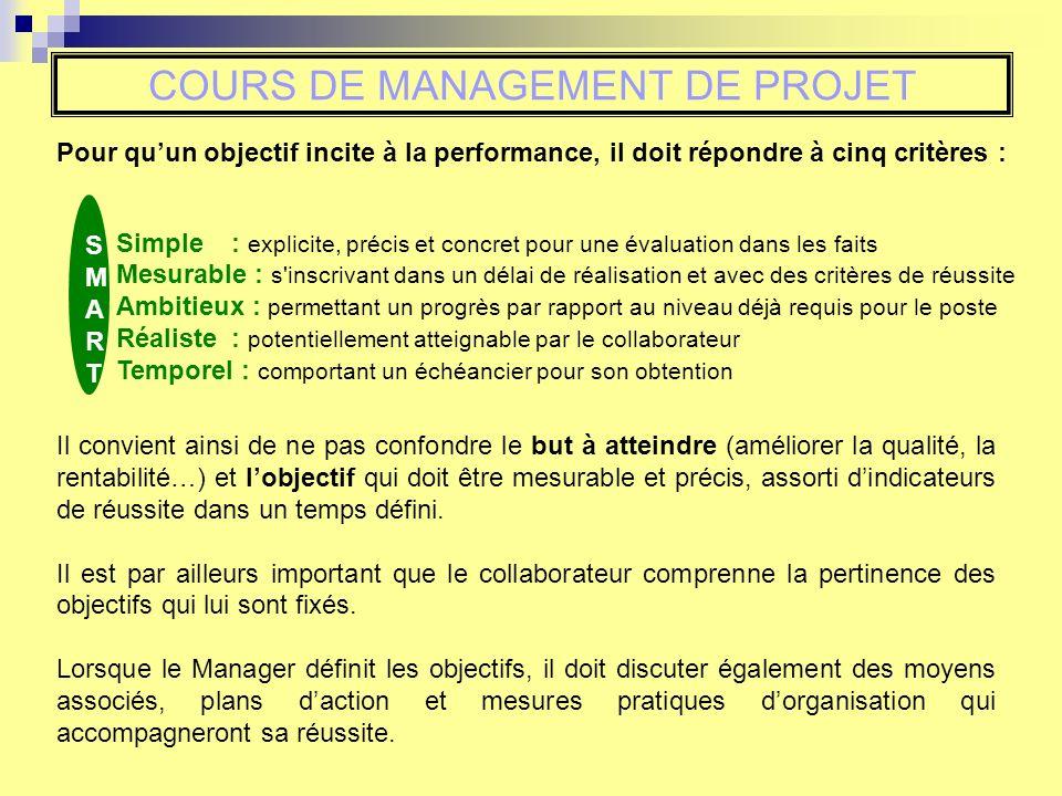 COURS DE MANAGEMENT DE PROJET ! Pour quun objectif incite à la performance, il doit répondre à cinq critères : Simple : explicite, précis et concret p