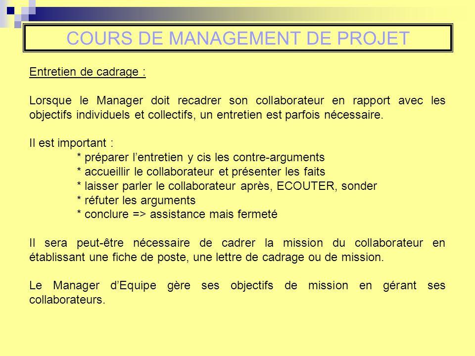 COURS DE MANAGEMENT DE PROJET Entretien de cadrage : Lorsque le Manager doit recadrer son collaborateur en rapport avec les objectifs individuels et c