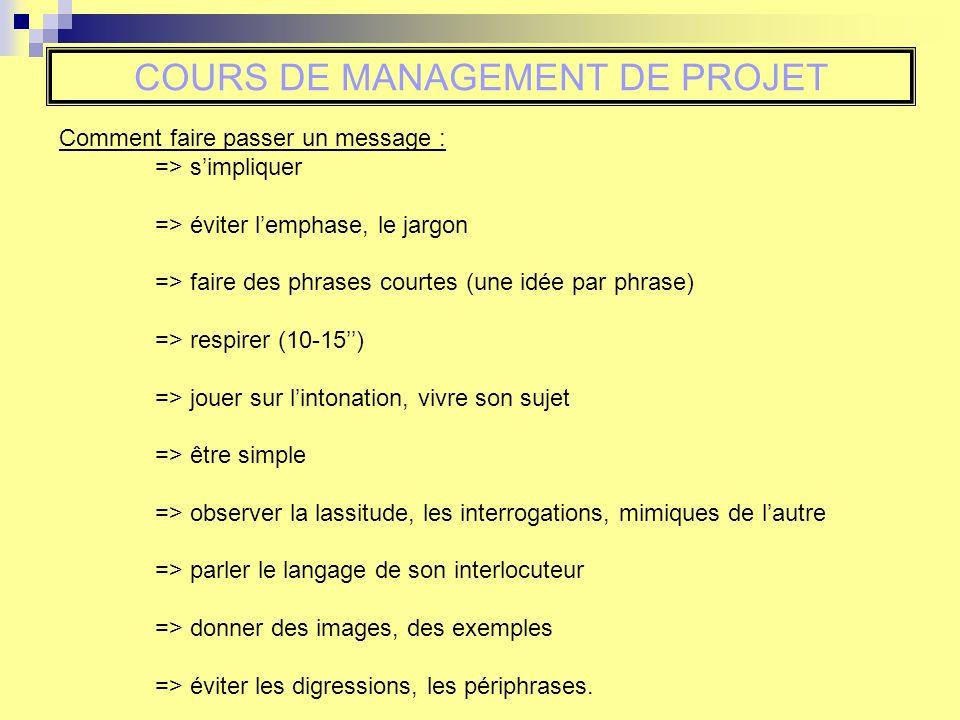 COURS DE MANAGEMENT DE PROJET Comment faire passer un message : => simpliquer => éviter lemphase, le jargon => faire des phrases courtes (une idée par