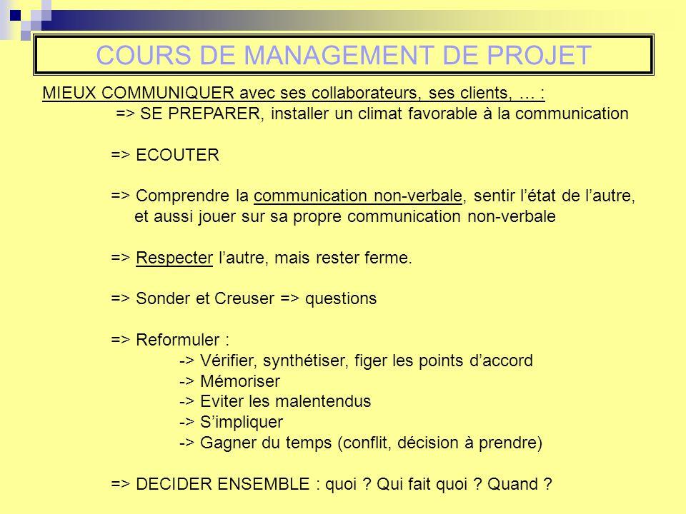 COURS DE MANAGEMENT DE PROJET MIEUX COMMUNIQUER avec ses collaborateurs, ses clients, … : => SE PREPARER, installer un climat favorable à la communica