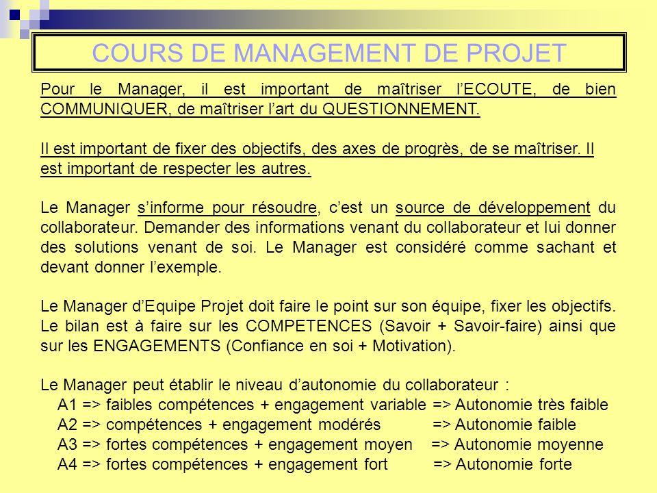 COURS DE MANAGEMENT DE PROJET Pour le Manager, il est important de maîtriser lECOUTE, de bien COMMUNIQUER, de maîtriser lart du QUESTIONNEMENT.