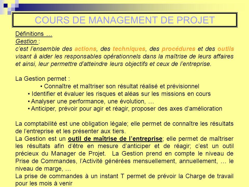 COURS DE MANAGEMENT DE PROJET Définitions … Gestion : cest lensemble des actions, des techniques, des procédures et des outils visant à aider les resp