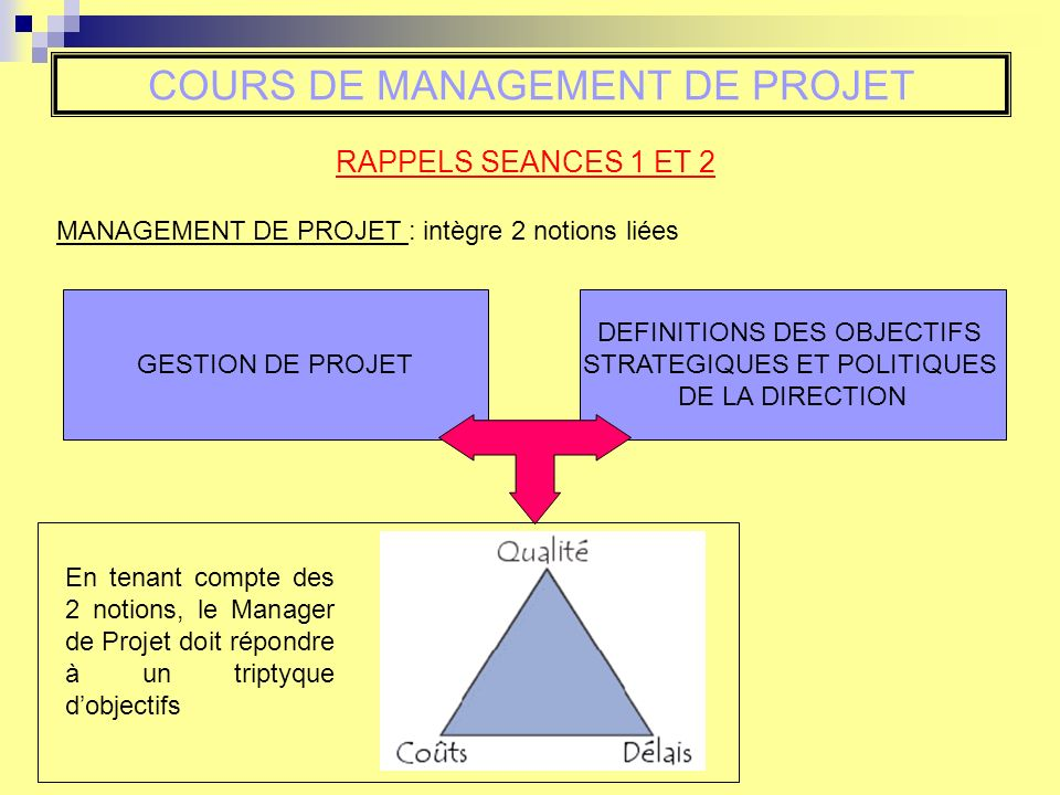 COURS DE MANAGEMENT DE PROJET RAPPELS SEANCES 1 ET 2 MANAGEMENT DE PROJET : intègre 2 notions liées GESTION DE PROJET DEFINITIONS DES OBJECTIFS STRATEGIQUES ET POLITIQUES DE LA DIRECTION En tenant compte des 2 notions, le Manager de Projet doit répondre à un triptyque dobjectifs